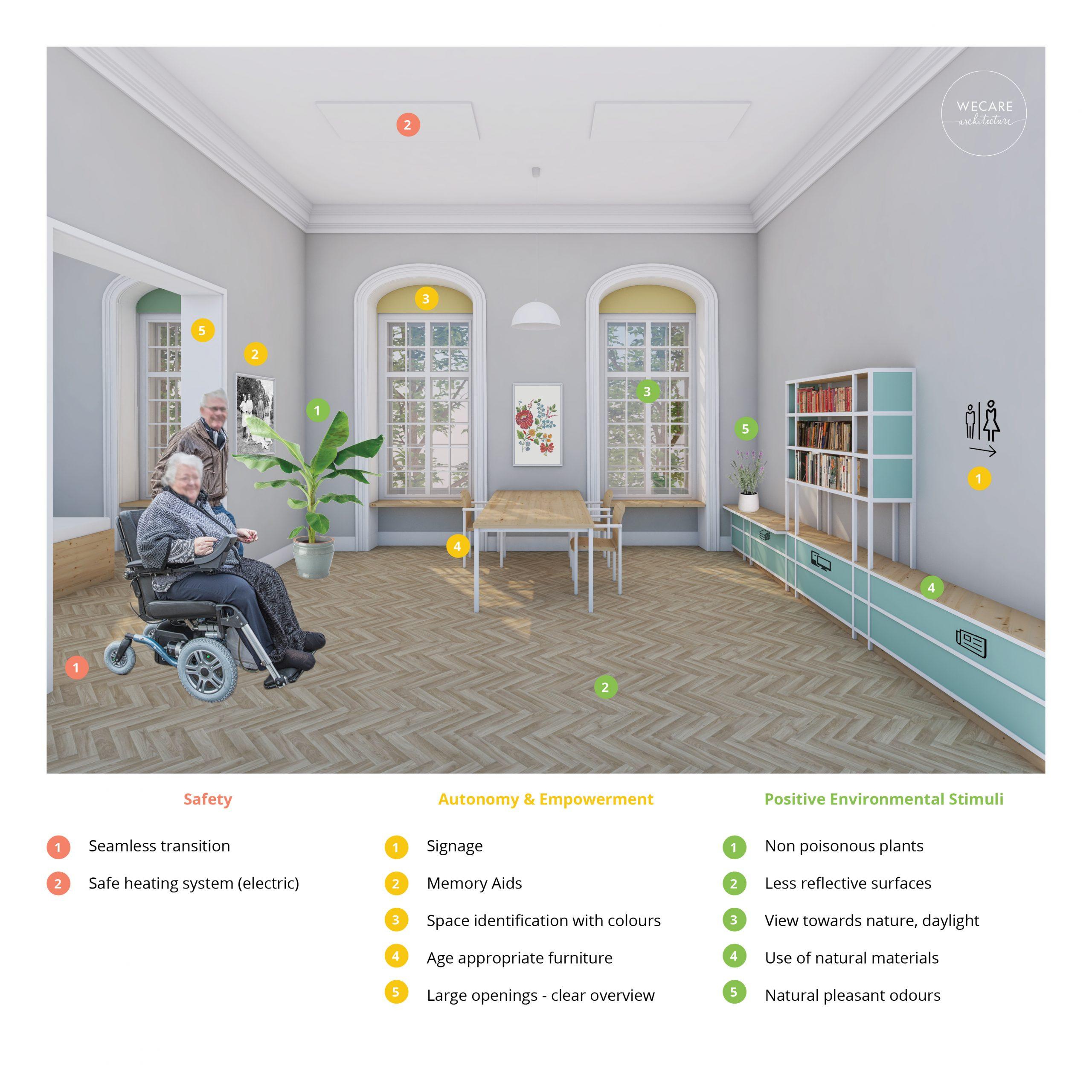 WeCare Dementia friendly environment living room