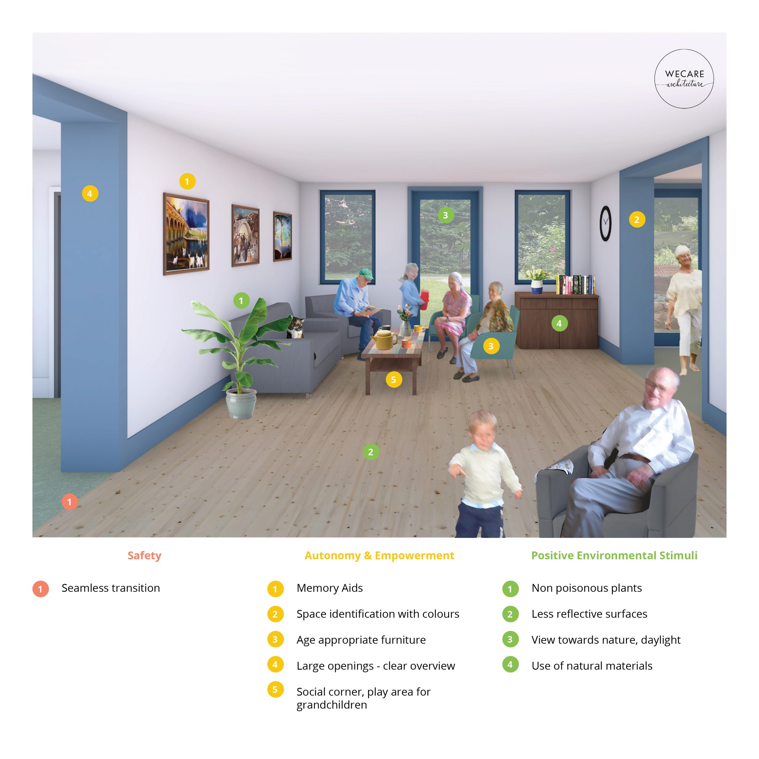 WeCare Dementia friendly environment elderly daycentre