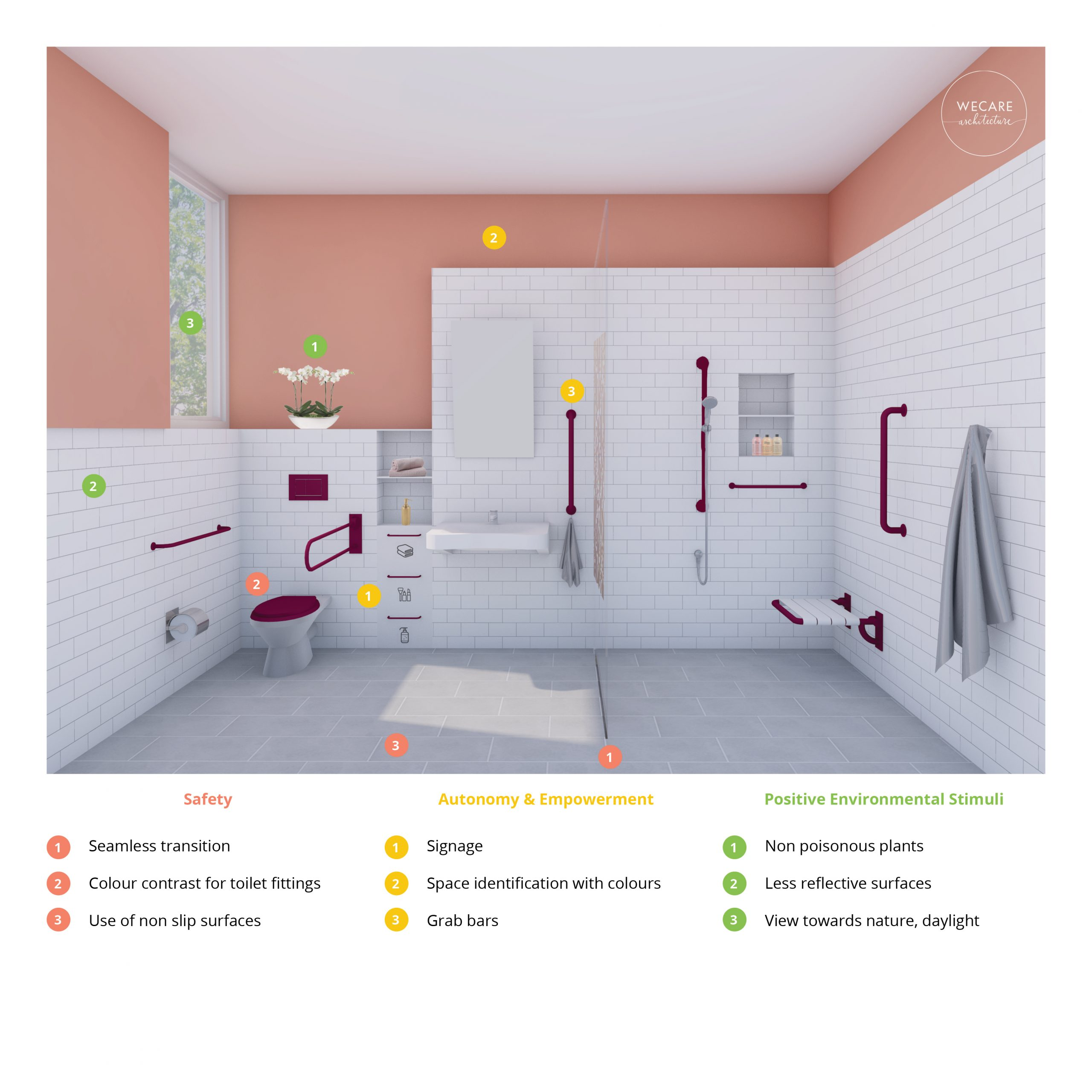 WeCare Dementia friendly environment bathroom